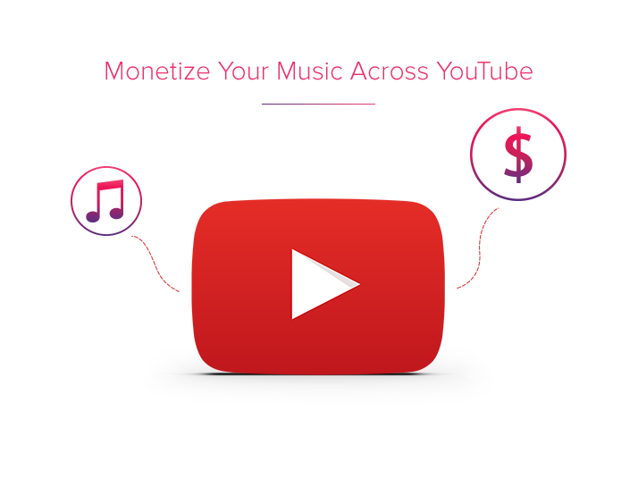 Monetizing your Music across YouTube with Repost